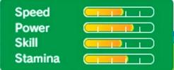 Zazz's stats in Rio 2016 3DS