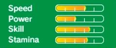Cream's stats in Rio 2016 3DS