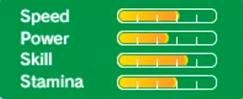 Espio's stats in Rio 3DS