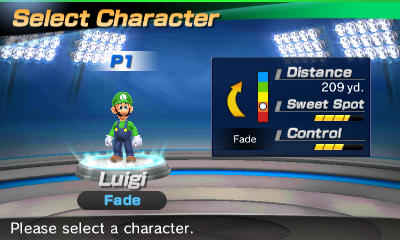 Luigi's stats in the golf portion of Mario Sports Superstars