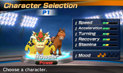 Bowser's stats in the horse racing portion of Mario Sports Superstars