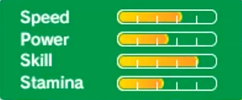 Waluigi's stats in Rio 2016 3DS