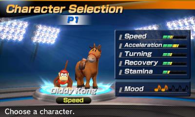 Diddy Kong's stats in the horse racing portion of Mario Sports Superstars