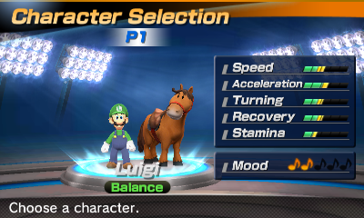 Luigi's stats in the horse racing portion of Mario Sports Superstars