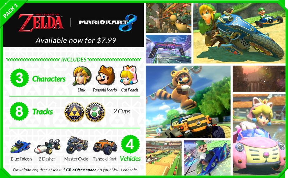 Complete illustration of the DLC pack, The Legend Of Zelda X Mario Kart 8.