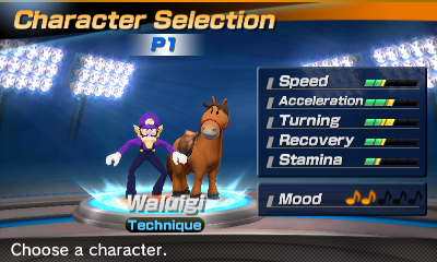 Waluigi's stats in the horse racing portion of Mario Sports Superstars