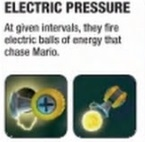 The Electric Pressure's entry from Super Mario Encyclopedia