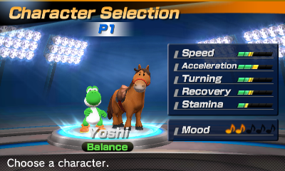 Yoshi's stats in the horse racing portion of Mario Sports Superstars