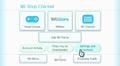 Wii Shop Channel menu.png