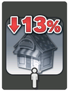A Venture Card from Fortune Street indicating a permanent 13% loss of value to all shops