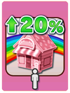 A Venture Card from Fortune Street indicating a 20% expansion to shops in a random district