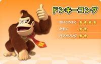 Artwork of Donkey Kong, for Mario Kart Arcade GP DX