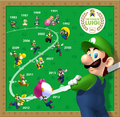 Timeline - The Year of Luigi.png