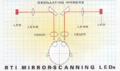 Virtual Boy-Mirror Scan Diagram.png
