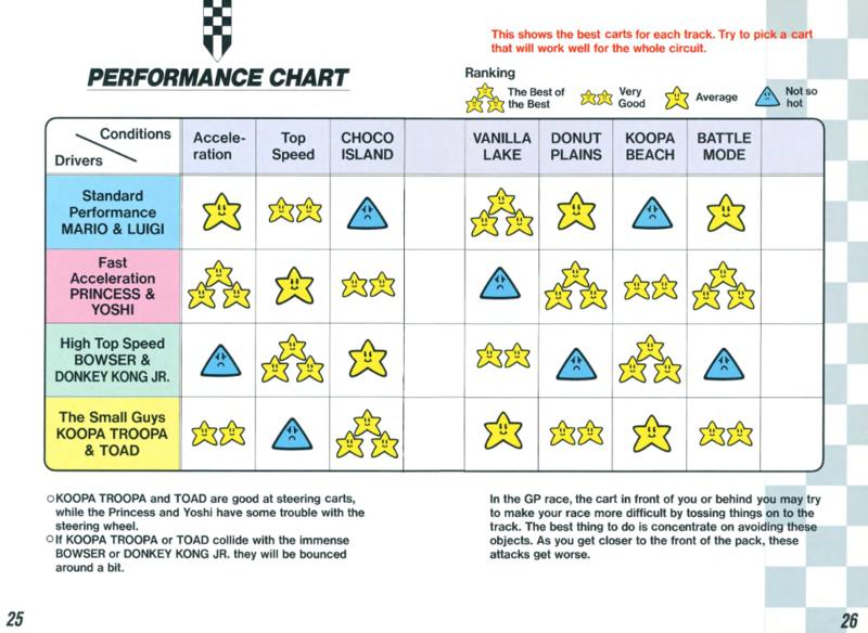 SMK PerformanceChart.png