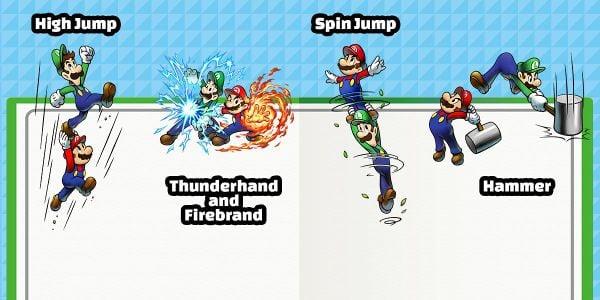 Banner for a Mario & Luigi: Superstar Saga + Bowser's Minions Play Nintendo opinion poll. Original filename: <tt>2x1_MLSBM_poll_1_YIBncND.0290fa98.jpg</tt>