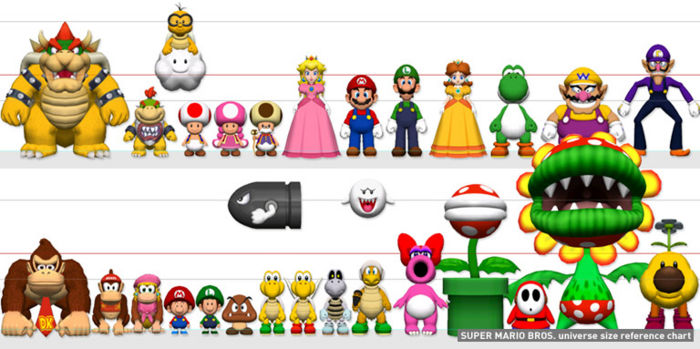 Size comparison chart of the Mario characters