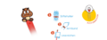 Kinder Joy 2020 Super Mario straps.png