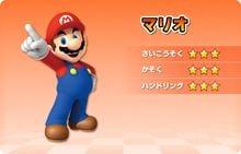 Artwork of Mario, for Mario Kart Arcade GP DX