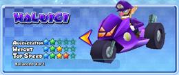 Waluigi in a kart from Mario Kart Arcade GP 2