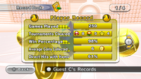 Player records for Dodgeball, in Mario Sports Mix.