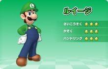 Artwork of Luigi, for Mario Kart Arcade GP DX