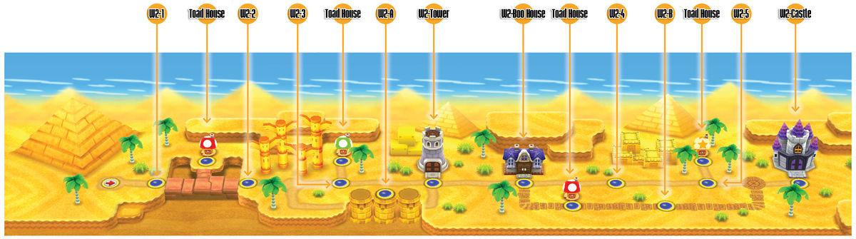 World 2 New Super Mario Bros 2 Super Mario Wiki The Mario Encyclopedia