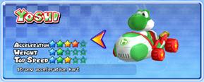 Yoshi in a kart from Mario Kart Arcade GP 2