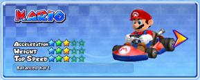 Mario in a kart from Mario Kart Arcade GP 2