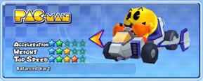 Pac-Man in a kart from Mario Kart Arcade GP 2
