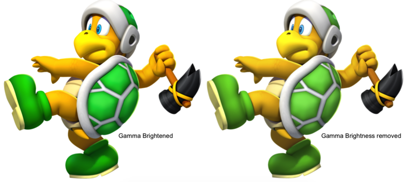 The demonstration of gamma brightening