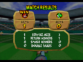 MT64 Results screen.png