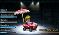 Birthday Girl and Peach Parasol MK7.png