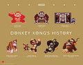 Donkey kong poster 1.jpg