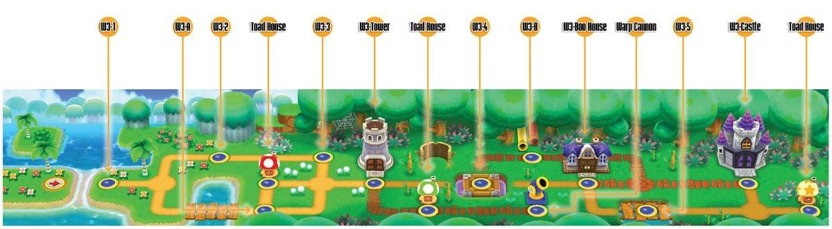 World 3 New Super Mario Bros 2 Super Mario Wiki The Mario Encyclopedia