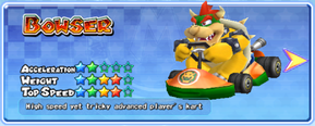 Bowser in a kart from Mario Kart Arcade GP 2
