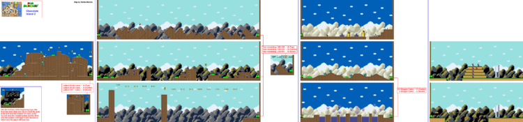 All areas of Chocolate Island 2