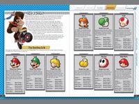 MK8 Prima Weights 2.jpg